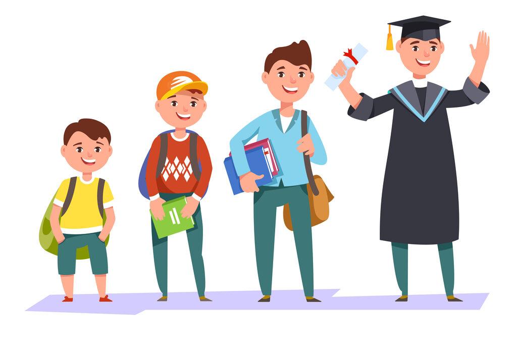 Basisschool kinderen van verschillende leeftijden